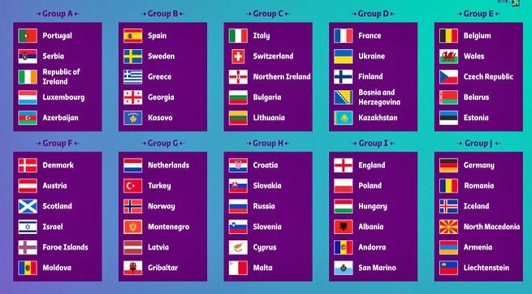Mondial 2022: Le tirage au sort des éliminatoires zone europe, des groupes classiques